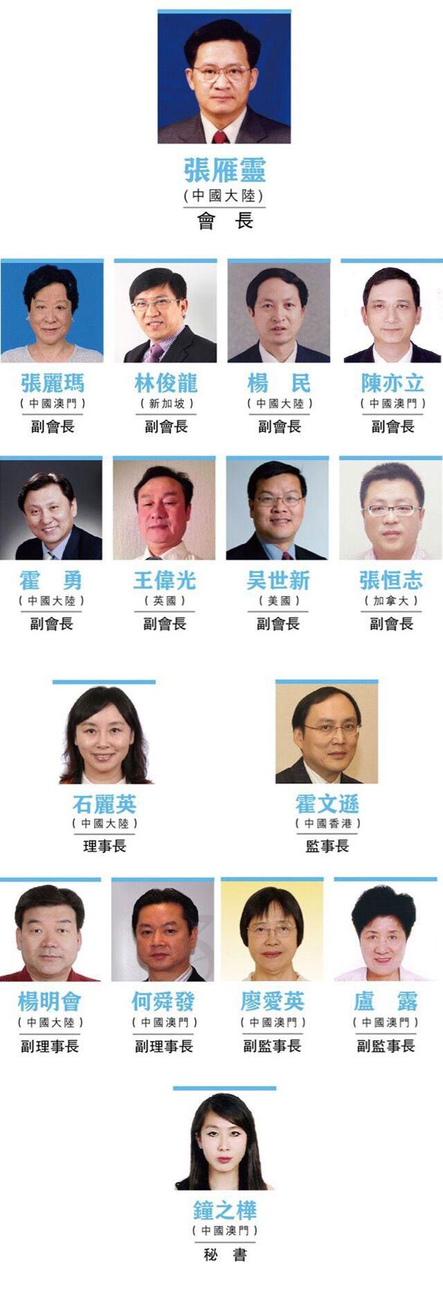 361-世界华人协会手册-15-8-3-01_01
